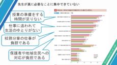 20210115_LearnMore(先生のミカタ)_SDGs Osaka Pitch_ver5.0_ページ_28