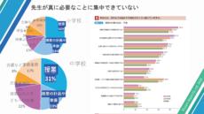 20210115_LearnMore(先生のミカタ)_SDGs Osaka Pitch_ver5.0_ページ_26