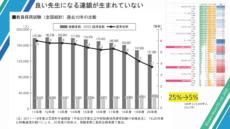 20210115_LearnMore(先生のミカタ)_SDGs Osaka Pitch_ver5.0_ページ_36
