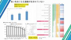 20210115_LearnMore(先生のミカタ)_SDGs Osaka Pitch_ver5.0_ページ_63