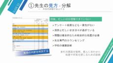 20210115_LearnMore(先生のミカタ)_SDGs Osaka Pitch_ver5.0_ページ_51
